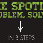 The Spotify Problem, Solved (In 3 Steps)